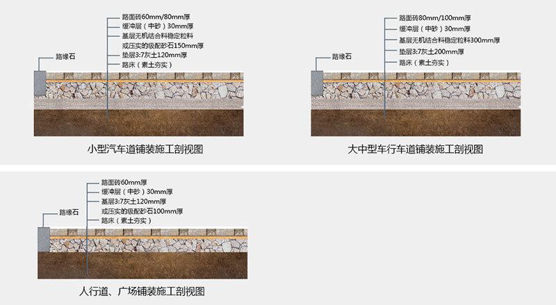 路面砖施工工艺